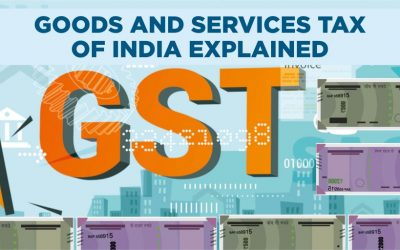 What Is GST In India? What Are Its Benefits?